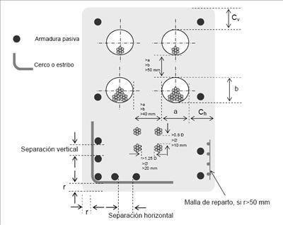 ingenieria-en-la-red-hormigon-estructural.jpg