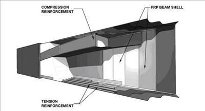 Esta nueva forma estructural seg n john hillman - Tipos de vigas de acero ...
