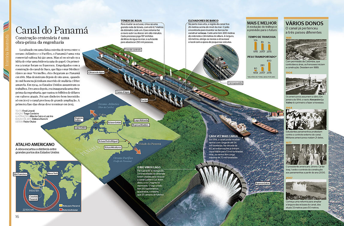 a history of the construction and control of the panama canal Building the panama canal, 1903–1914 president theodore roosevelt oversaw the realization of a long-term united states goal—a trans-isthmian canal throughout the 1800s, american and british leaders and businessmen wanted to ship goods quickly and cheaply between the atlantic and pacific coasts.