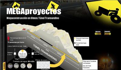 Ingenieria en la Red - Proyecto Trasvase Olmos