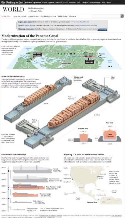 Modernization of the Panama Canal   The Washington Post