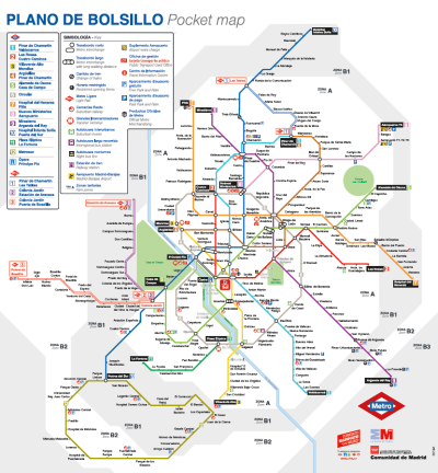 Ingenieria en la Red - Metro Madrid Plano