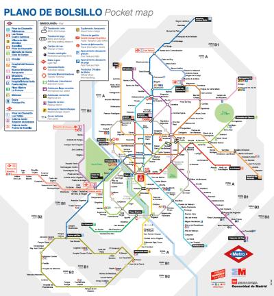 Ingenieria en la Red - Metro Madrid Plano