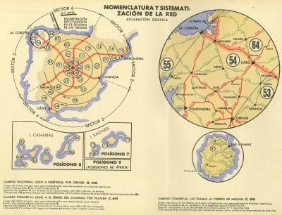Ingenieria en la Red - Gráfica sistematización carreteras
