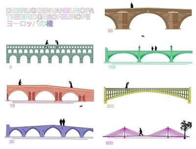 Diseñados por Robin Stam en Spijkenisse