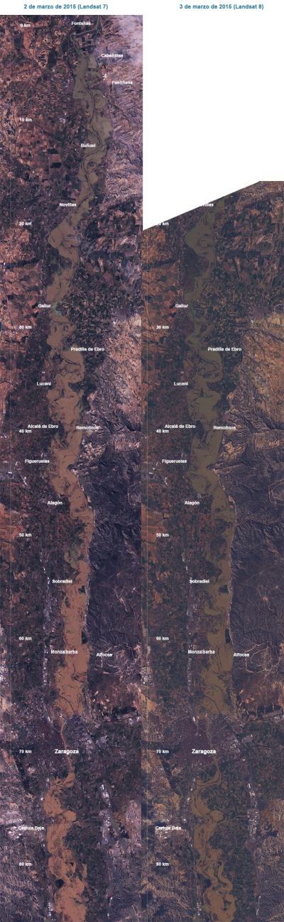 Ingenieria en la Red - Ebro Satelite Landsat