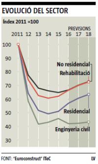 Ingenieria en la Red - Ingenieria Civil España Euroconstruct 2016